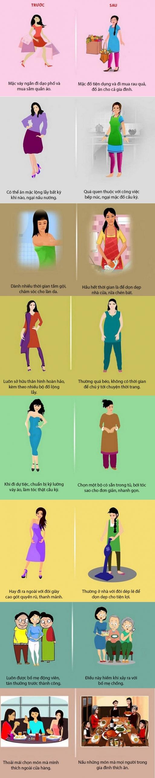 Những khác biệt của phụ nữ trước và sau khi lấy chồng